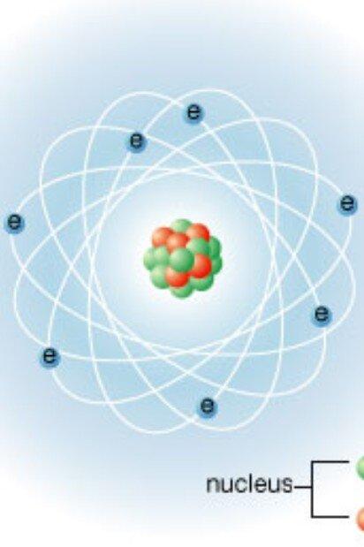 Werner Heisenberg (@W_Heisenberg01) | Twitter Werner Heisenberg Atomic Model