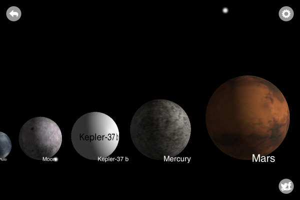 """Exoplanet App on Twitter: """"The size of Kepler-37 b. About ..."""