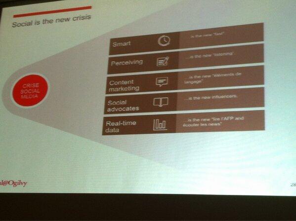 #smwcom the social is thé New crisis Rapidité, perception, les influenceurs,... http://pic.twitter.com/nzepzaS8Qd