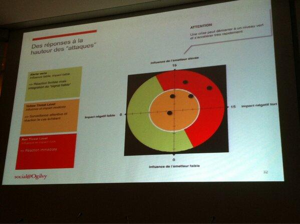 #smwcom Des réponses adaptées aux attaques ! http://pic.twitter.com/bCh5HxbmNy