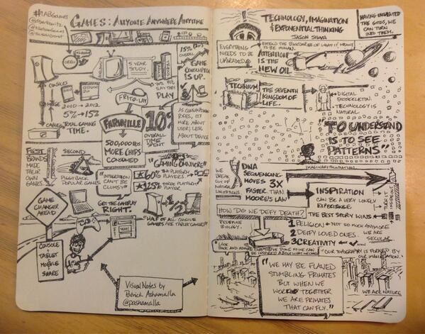 Twitter / pashamalla: My SXSW Visual Notes - Day ...