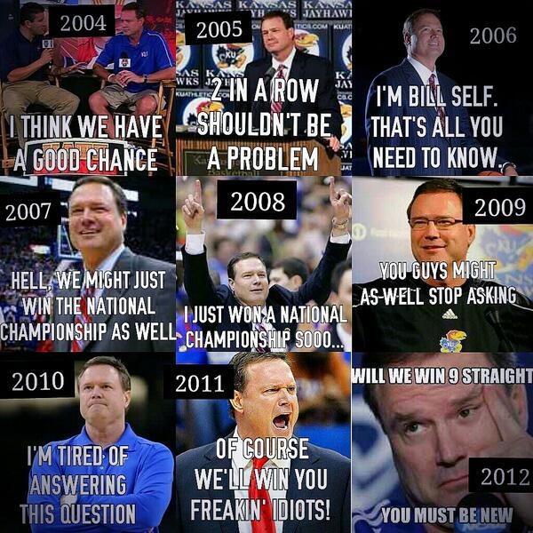 "KU memes on Twitter: ""Every year: ""Coach Self, do you ..."