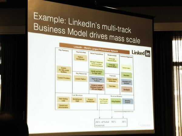 Twitter / haleyhebert: .@lieblink notes LinkedIn is ...