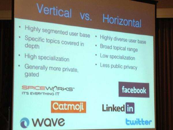 Twitter / haleyhebert: Vertical vs. Horizontal Social ...