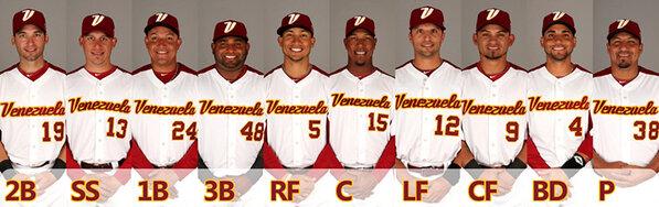 Twitter / batazoscom: #Lineup #Venezuela vs. ...