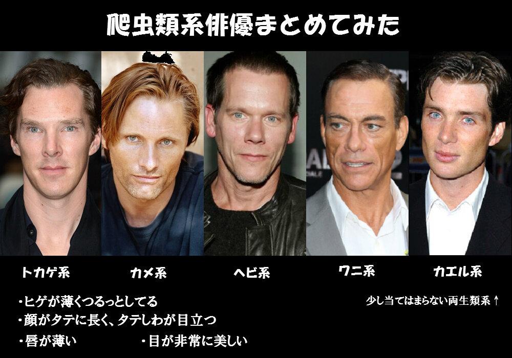 顔 俳優 爬虫類