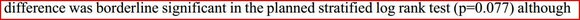 "A frankly pedestrian ""borderline significant (p=0.077)""  #stillnotsignificant http://pic.twitter.com/nNnXaSMLyO"