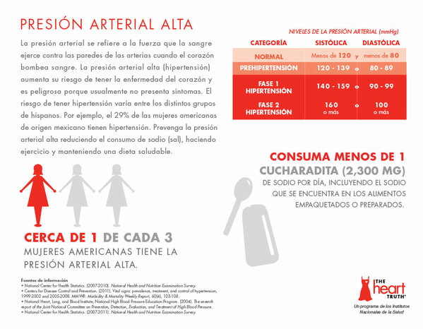 La presión arterial es un factor de riesgo asociado a la enfermedad del corazón y se puede controlar #corazonchat http://t.co/sy6k2tiDkF