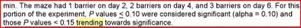 "Only three words in the following phrase are misleading:""trending towards significance"" (P<0.15) #stillnotsignificant http://pic.twitter.com/TdvnWmB7fL"