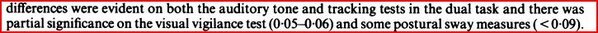 "Like the Curate's egg, it was significant in places: ""partial significance (P<0.09)"" #stillnotsignificant http://pic.twitter.com/SPzZAfLweX"