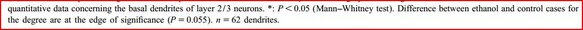 "Taking it to the edge, but not actually beyond it: ""at the edge of significance (P=0.055) #stillnotsignificant http://pic.twitter.com/o7WDRW44Lp"