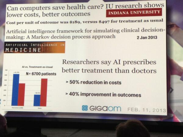 Hope for Healthcare due to patient engagement graphic @EricTopol at #HIMSS13 http://pic.twitter.com/M22K5uQXZU