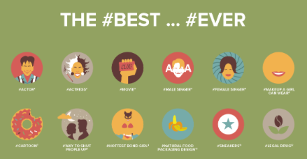 the best ... ever #infografik, dank der statistik @ThanksApp und @Amen http://bit.ly/14v3dHl