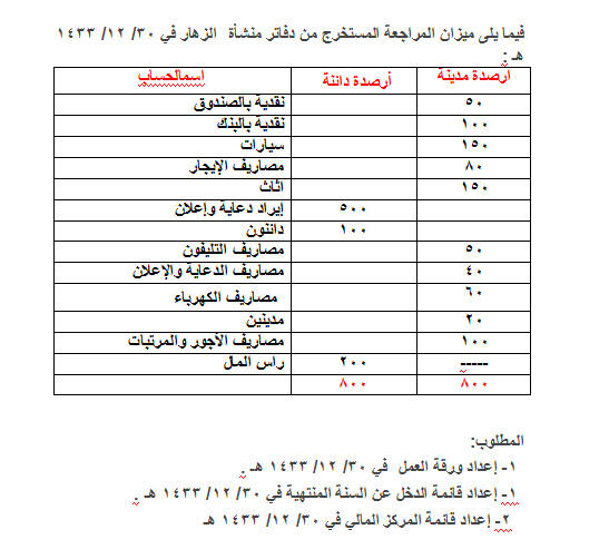 الواجب الثاني مبادئ المحاسبة جامعة BEv4rlTCAAAqQIN.jpg