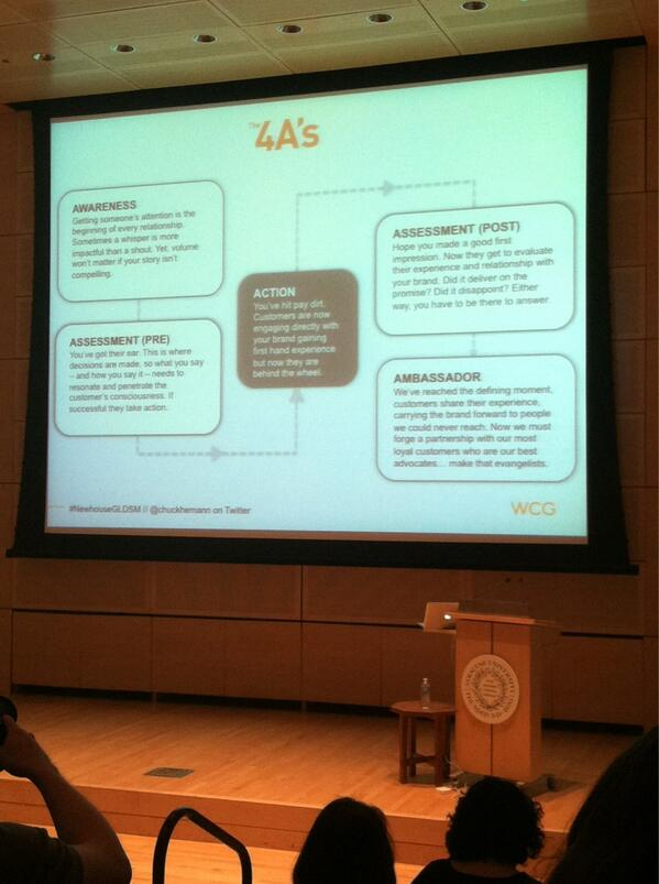 The 4 A's: awareness, pre & post assessment, ambassador.  #NewhouseGLDSM #SocialCommerce http://t.co/85L8p8RltX