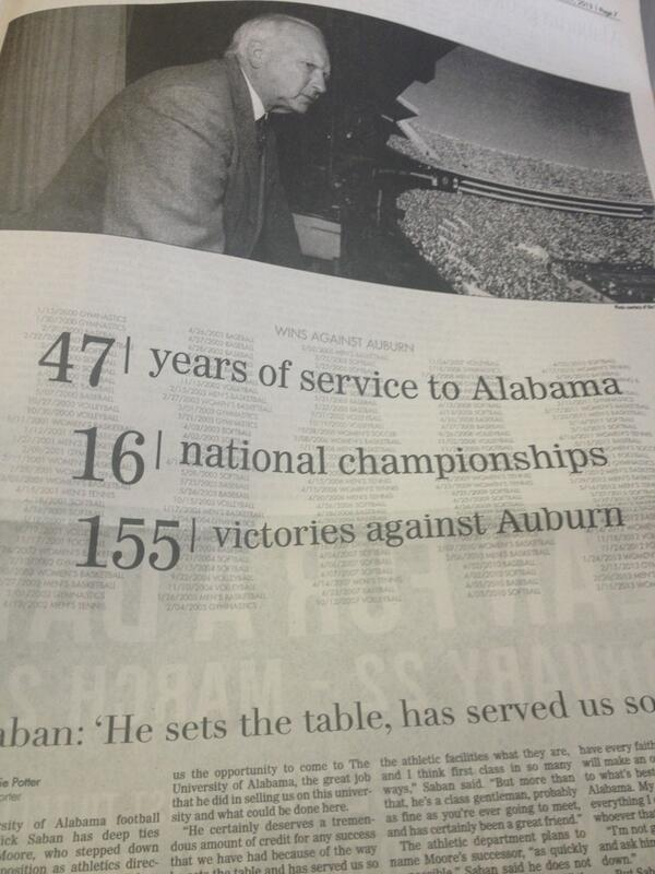 Alabama has 15 National Championships in football, Mal Moore was there for 10 of them #RTR #ThanksMal http://t.co/LkvgqYvsUq