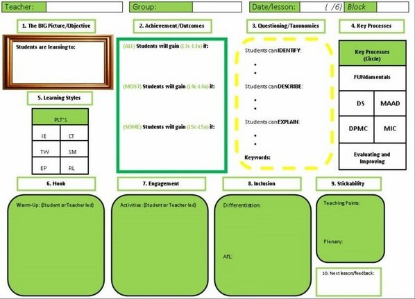 Gavin Oloughlin On Twitter Adapted 5 Minute Lesson Plan For Pe