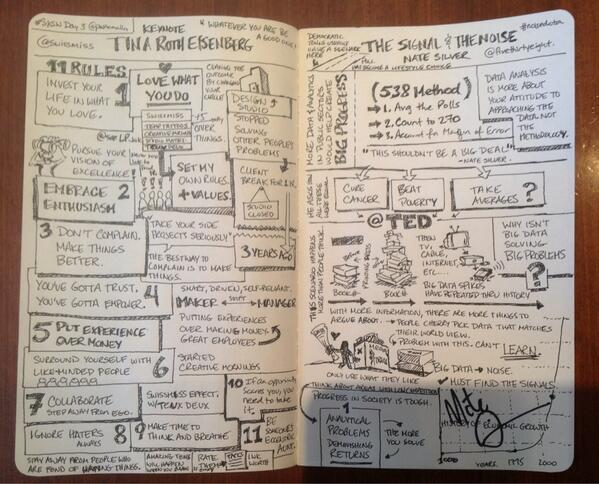 Twitter / pashamalla: My sketch notes from SXSW Day ...
