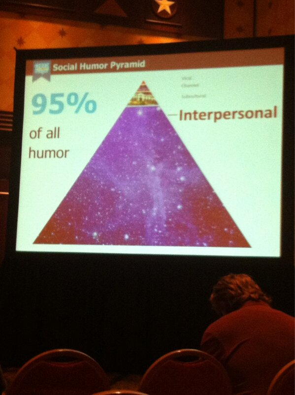 Interpersonal humor covers 95% of all humor #humorbomb #sxsw http://pic.twitter.com/ZKwRhB9MuN