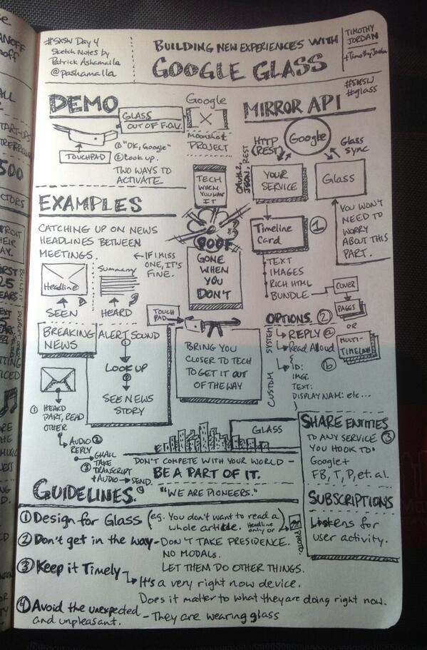 Twitter / pashamalla: My #sketchnotes from Building ...