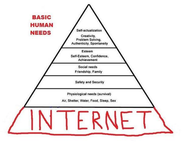 Twitter / JoyAndLife: Fundamental human needs. Funny! ...