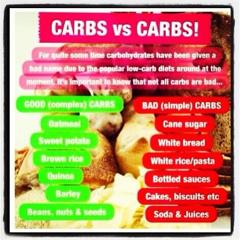 """FITMISS on Twitter: """"Good carbs VS Bad carbs #fitmiss tip ... Good Carbs Bad Carbs"""