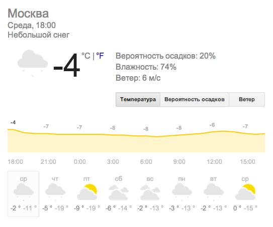 Погода в москве по москве