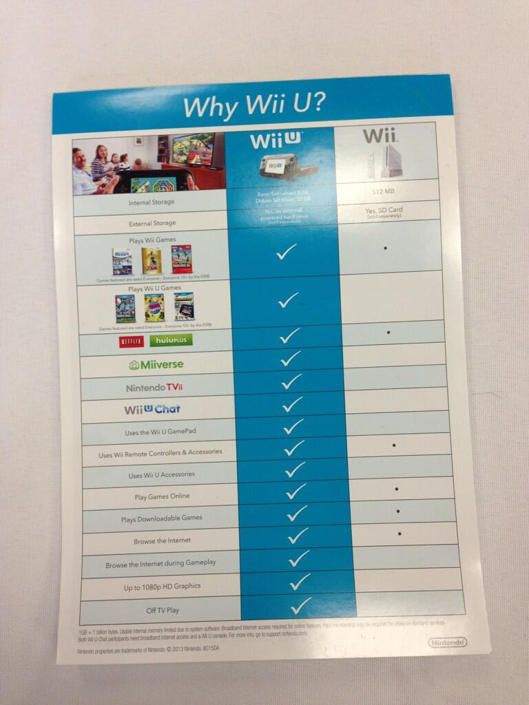 Comparativa Wii versus Wii U