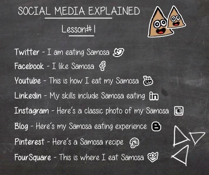 Twitter / JoyAndLife: Social media explained. Lesson ...