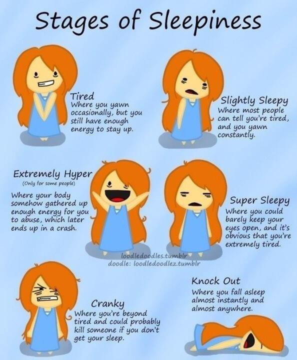 Twitter / JoyAndLife: Stages of sleepiness. Which ...
