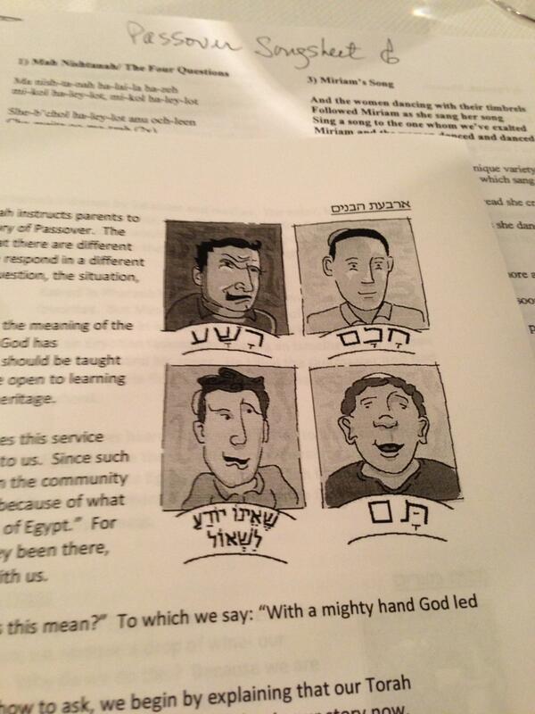 Justin Stangel On Twitter Looks Like Jewish Baseball Cards