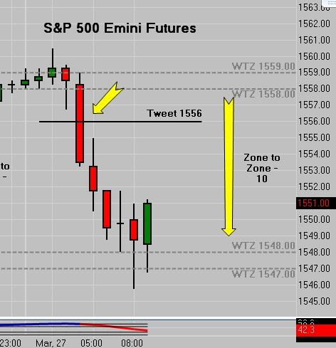 Twitter / CFRN: Last ES Tweet good for 8 points. ...