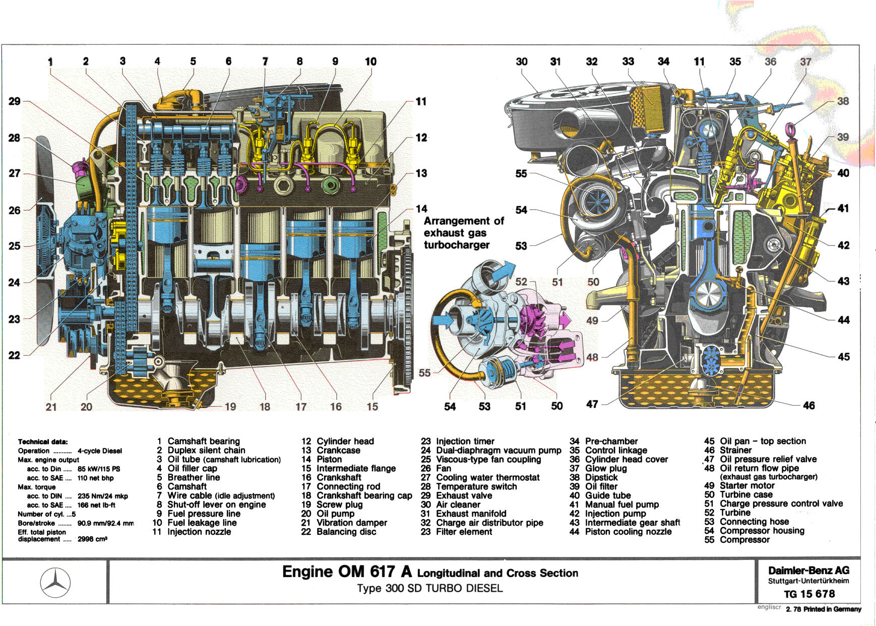 300cd engine diagram wiring diagrams lose Engine Components my mercedes blendz on twitter \\\