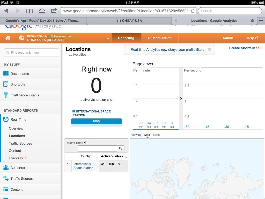 Twitter / SherryHoldridge: I have 41 visitors from the ...