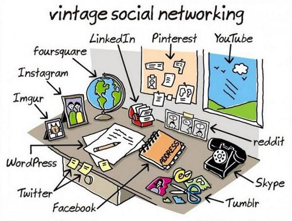 #vintage #social #networking shared by @djsamson #CNSoMe pour l'inspiration des outils projet #MOOCGdP pic.twitter.com/kMGpLGI9uS