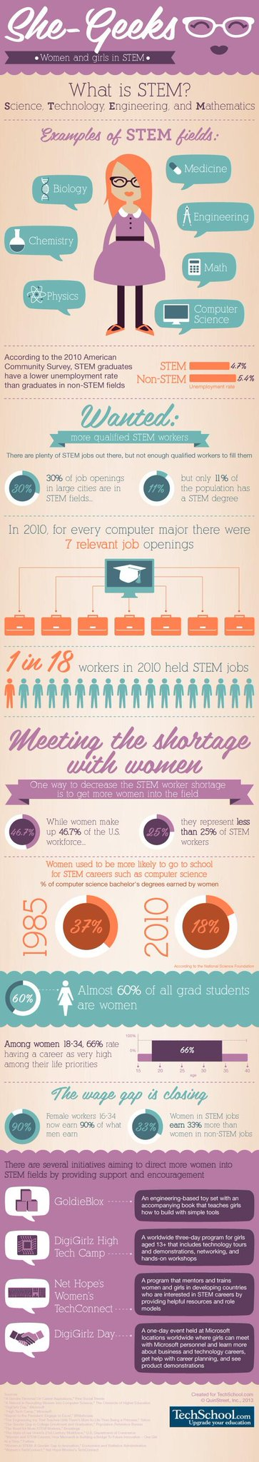 Twitter / STEMeverywhere: Check out She-Geeks: Women ...
