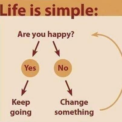 Twitter / JoyAndLife: Life is simple. Check this ...
