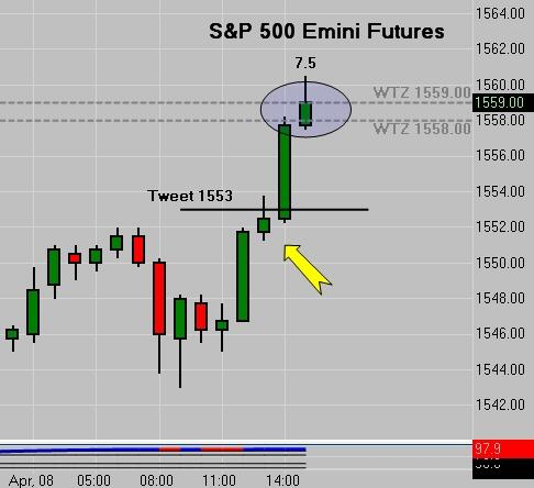 Twitter / CFRN: ESM3 - The market made 7.5 ...