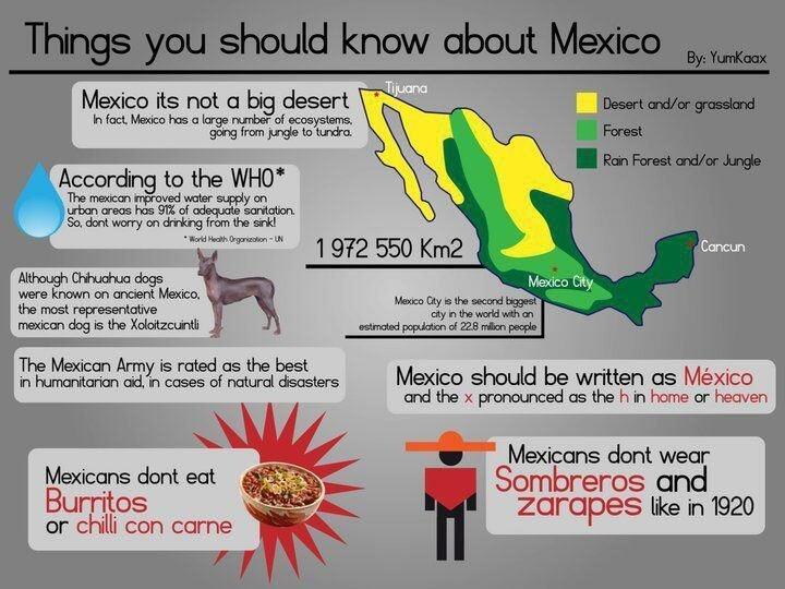 Twitter / zul_celeste: Porque los mexicanos no usamos ...