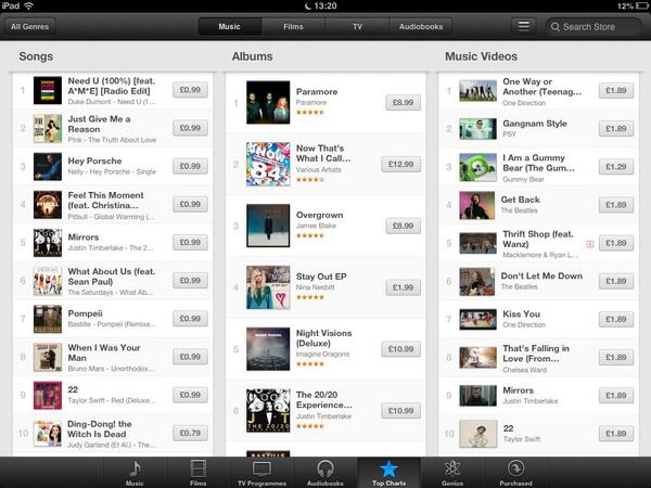 'Ding Dong The Witch Is Dead' is 10th on iTunes. #Boss http://t.co/9Hz5TrinQk