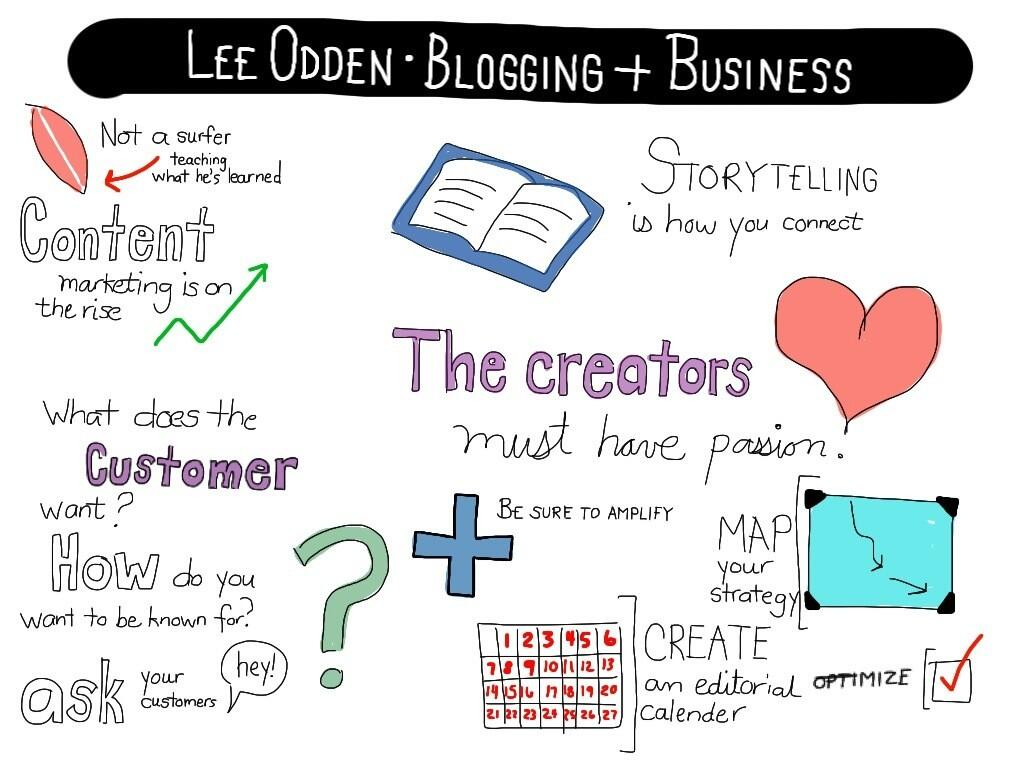 Twitter / annemccoll: #awesome #sketchnotes @leeodden ...