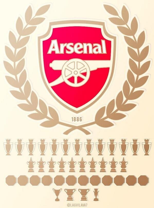 Jordan Davies On Twitter Arsenals Trophy Cabinet Is Empty Tco LaVIrrpKcQ