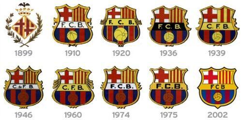 Image result for logo logo barcelona dari tahun ke tahun