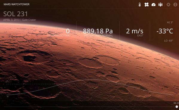 Mars Watchtower Screenshot