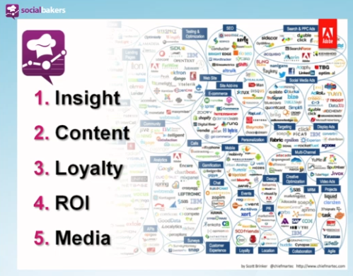 You need to understand why your customers are behaving the way tehy do  #Engage2013 pic.twitter.com/lC2Nz7oZ4y