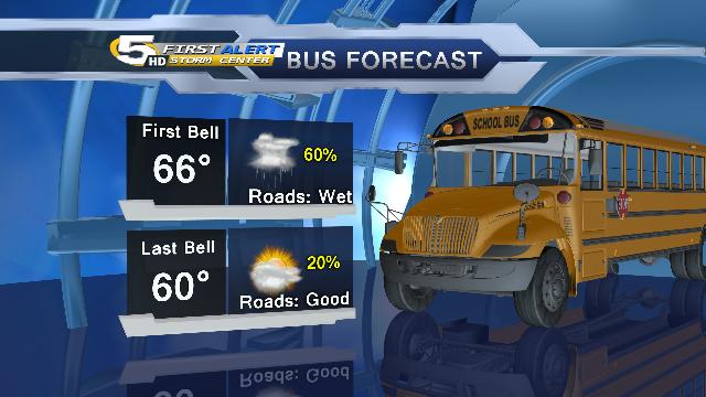 Twitter / DEWxKALB: Today's Schoolbus Forecast ...
