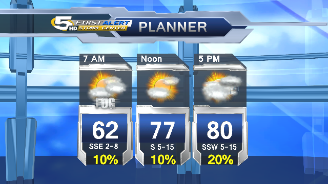 Twitter / DEWxKALB: Here is our Morning Planner. ...