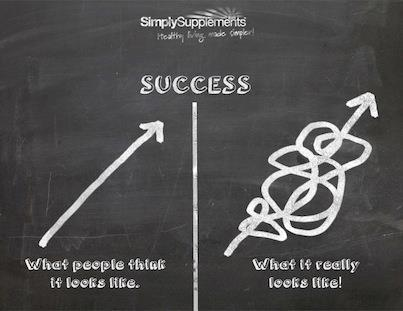 Twitter / swankyannie: What success really looks like ...