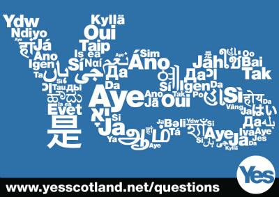 how to say yes in other laguages