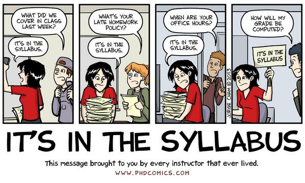 Image result for read the syllabus